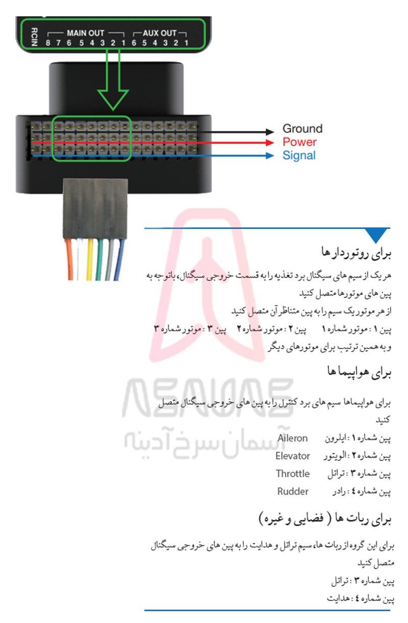 اتصال رادیو کنترل در Pixhawk 2.1