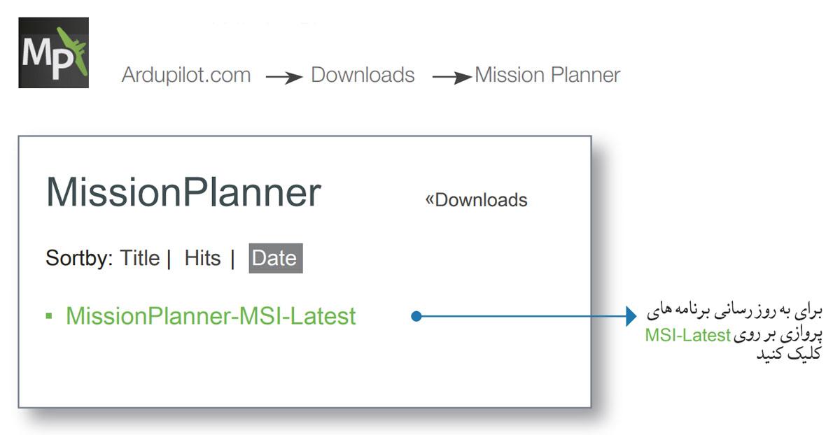 نرم افزار Mission Planner برای Pixhawk