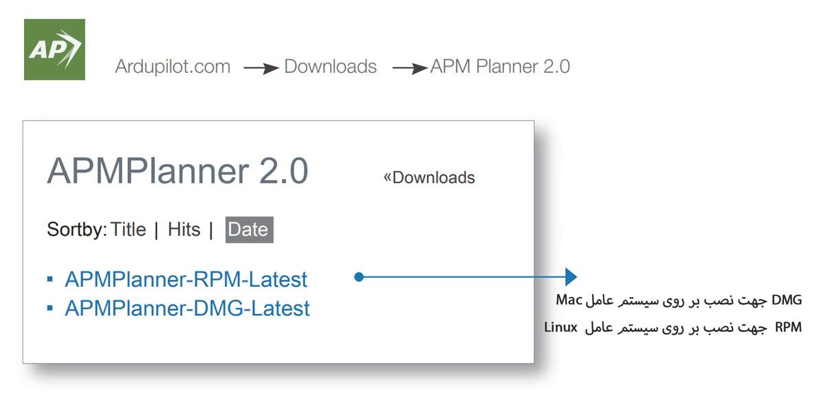 نرم افزار APM Planner برای Pixhawk